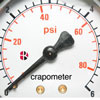 The Executive Crapometer vs. Predictive Data