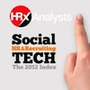 2012 Index of Social Technology in HR and Recruiting