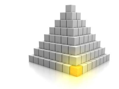 Population Pyramid on HRExaminer