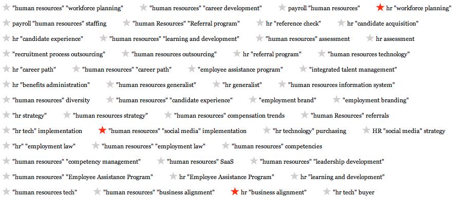 keywords used for Top 25 HR Digital Influencers v4 July 20, 2011