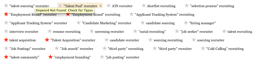 Keywords tracked on Top 25 Online Influencers in Recruiting