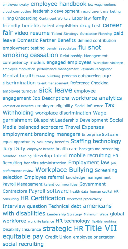 Trending Topics in HR - Recruiting 4th Quarter 2011