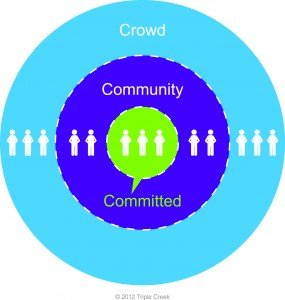 crowd-community-committed