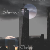 photo of city skyline by Anthony Delanoix no attrib HRExaminer.com article by John Sumser Scaling the Enterprise