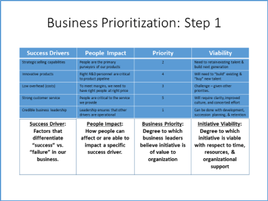 business prioritization step 1 544x408px.png