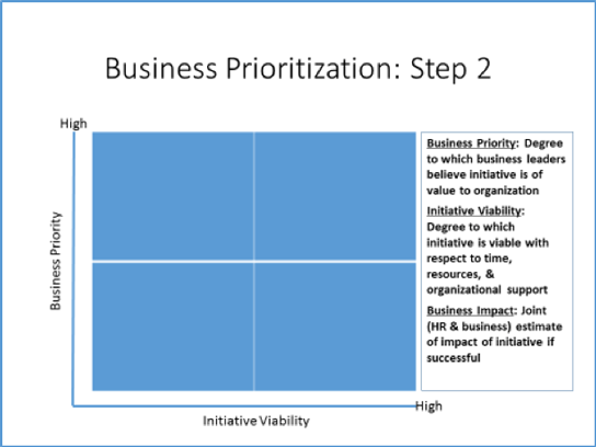 business prioritization step 2 544x408px.png