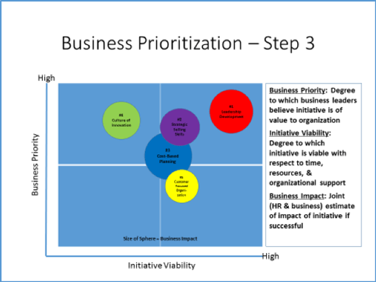 business prioritization step 3 544x408px.png