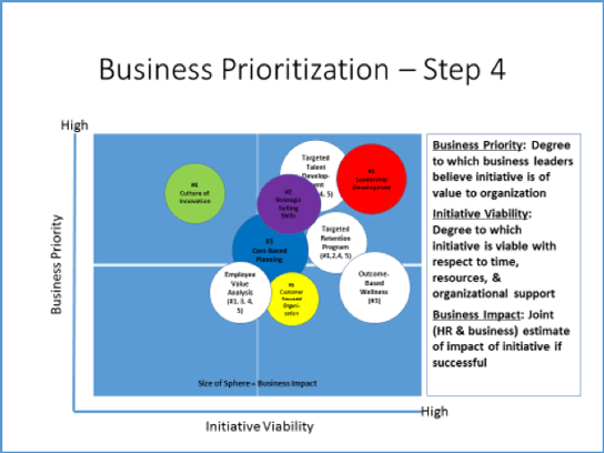 business prioritization step 4 544x408px.png