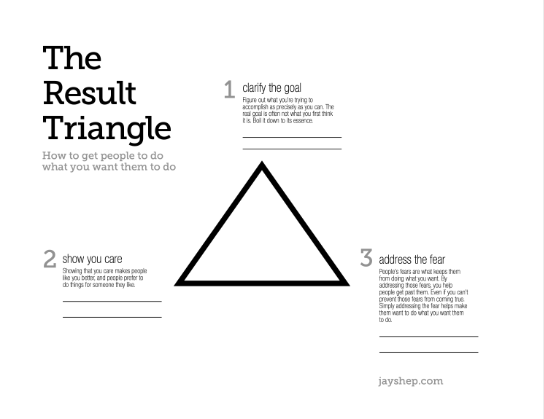 2020-10-08 HR Examiner article Heather Bussing The Shepherd Results Triangle 544x420px.png